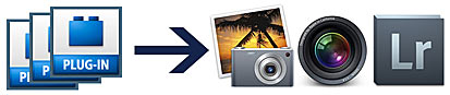 Photoshop plug-ins to Lightroom